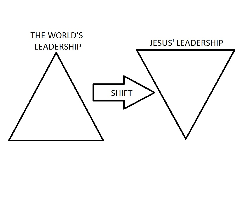Triangles of leadership